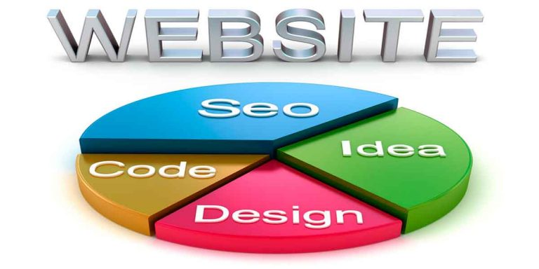 Web Design Studio   Elf Media Inc 33 West 47th street., New York NY 212-353-2999